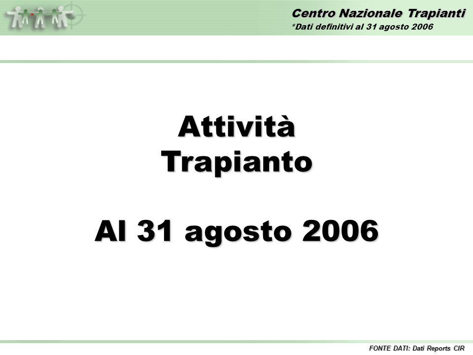 Centro Nazionale Trapianti AttivitàTrapianto Al 31 agosto 2006 FONTE DATI: Dati Reports CIR *Dati definitivi al 31 agosto 2006