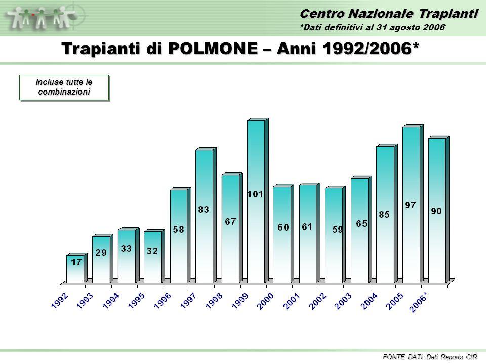 Centro Nazionale Trapianti Trapianti di POLMONE – Anni 1992/2006* Incluse tutte le combinazioni FONTE DATI: Dati Reports CIR *Dati definitivi al 31 agosto 2006