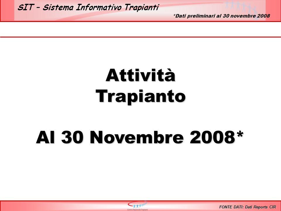 SIT – Sistema Informativo Trapianti AttivitàTrapianto Al 30 Novembre 2008* FONTE DATI: Dati Reports CIR *Dati preliminari al 30 novembre 2008