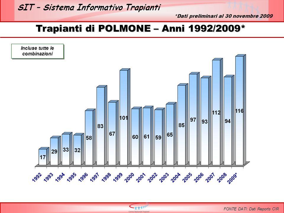 SIT – Sistema Informativo Trapianti Trapianti di POLMONE – Anni 1992/2009* Incluse tutte le combinazioni FONTE DATI: Dati Reports CIR *Dati preliminar