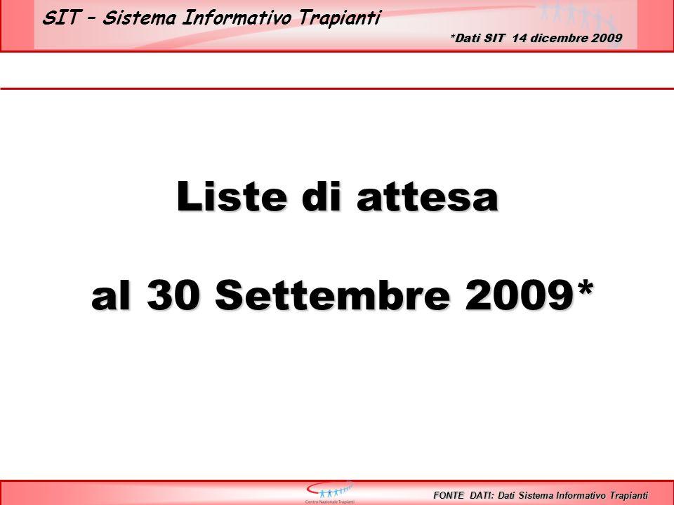 SIT – Sistema Informativo Trapianti Liste di attesa al 30 Settembre 2009* al 30 Settembre 2009* FONTE DATI: Dati Sistema Informativo Trapianti *Dati S