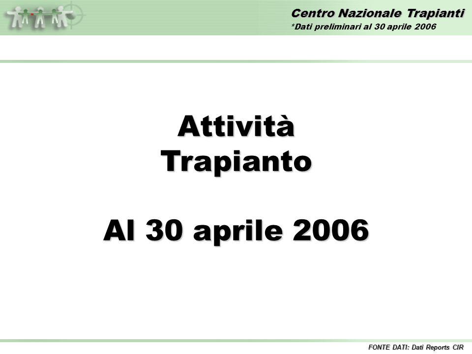 Centro Nazionale Trapianti AttivitàTrapianto Al 30 aprile 2006 FONTE DATI: Dati Reports CIR *Dati preliminari al 30 aprile 2006