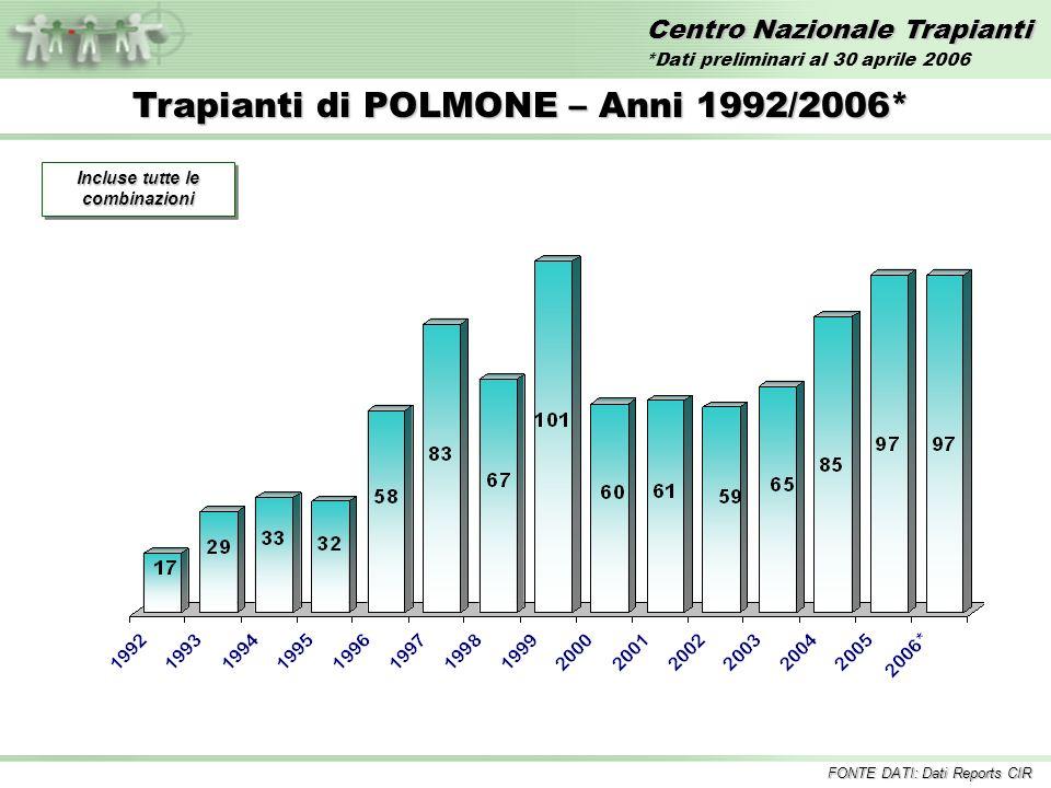 Centro Nazionale Trapianti Trapianti di POLMONE – Anni 1992/2006* Incluse tutte le combinazioni FONTE DATI: Dati Reports CIR *Dati preliminari al 30 aprile 2006