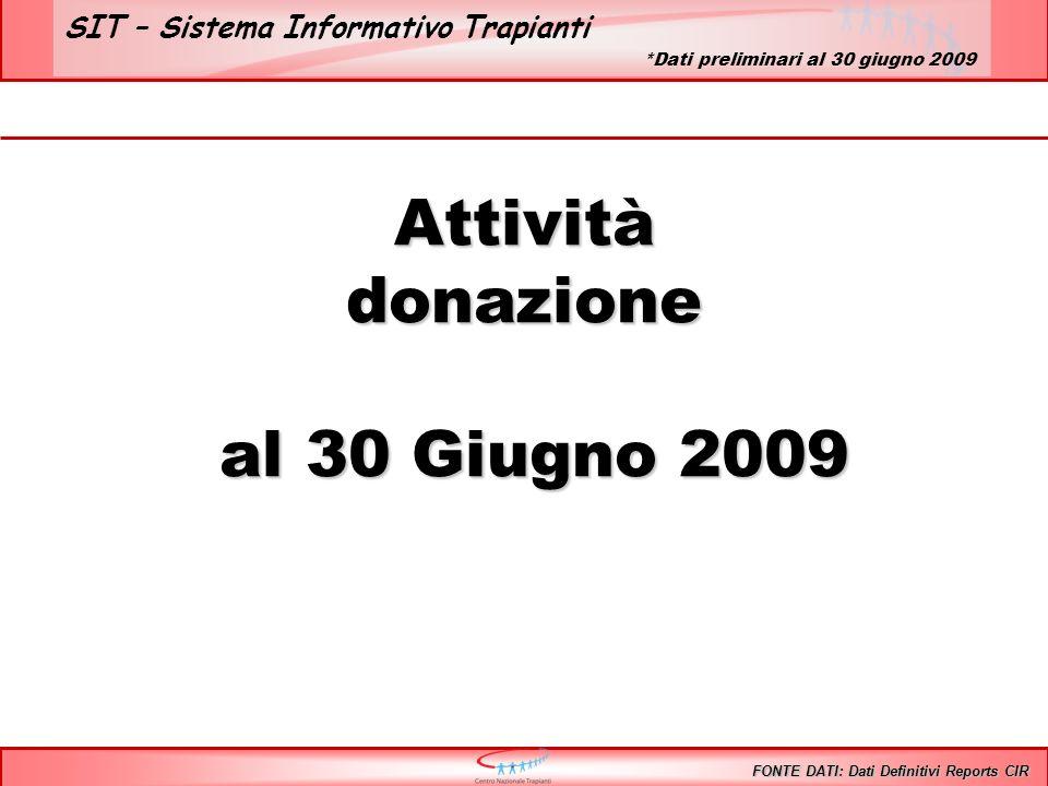 SIT – Sistema Informativo Trapianti Attivitàdonazione al 30 Giugno 2009 al 30 Giugno 2009 FONTE DATI: Dati Definitivi Reports CIR *Dati preliminari al 30 giugno 2009