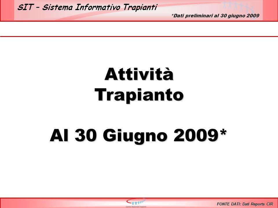 SIT – Sistema Informativo Trapianti AttivitàTrapianto Al 30 Giugno 2009* FONTE DATI: Dati Reports CIR *Dati preliminari al 30 giugno 2009