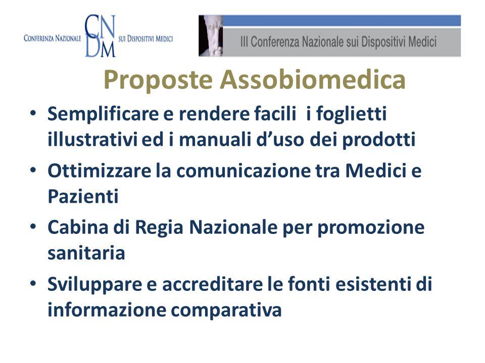 Proposte Assobiomedica Semplificare e rendere facili i foglietti illustrativi ed i manuali duso dei prodotti Ottimizzare la comunicazione tra Medici e