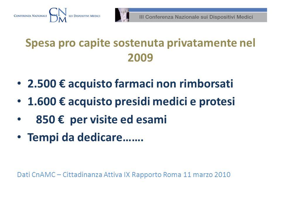 Spesa pro capite sostenuta privatamente nel 2009 2.500 acquisto farmaci non rimborsati 1.600 acquisto presidi medici e protesi 850 per visite ed esami