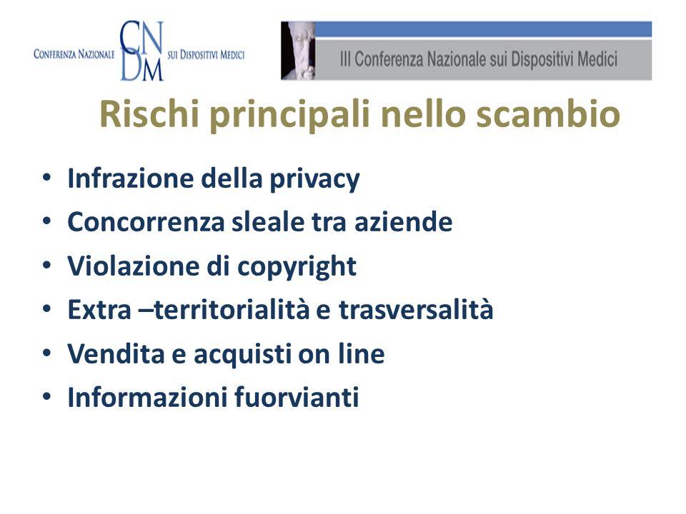 Rischi principali nello scambio Infrazione della privacy Concorrenza sleale tra aziende Violazione di copyright Extra –territorialità e trasversalità