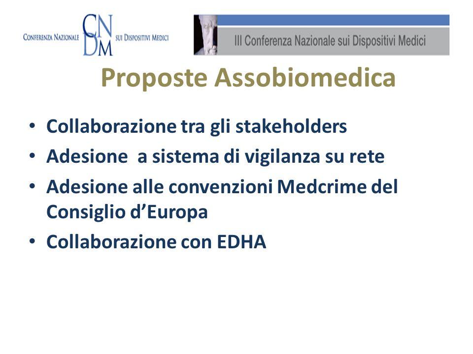 Proposte Assobiomedica Collaborazione tra gli stakeholders Adesione a sistema di vigilanza su rete Adesione alle convenzioni Medcrime del Consiglio dE
