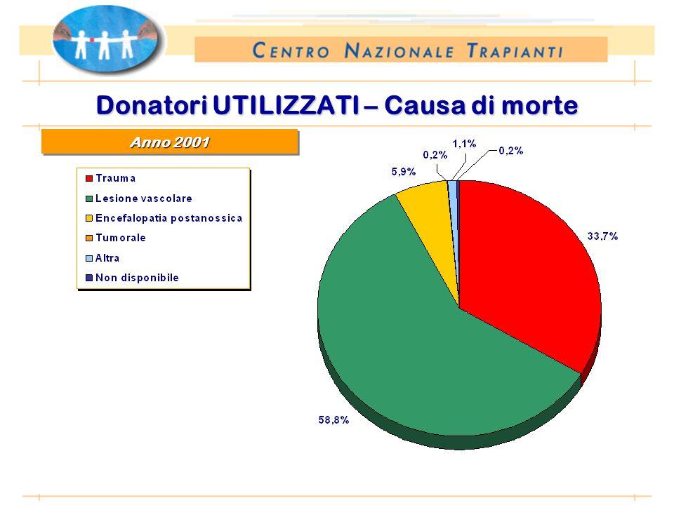 *Anno 2002: proiezione dati 31 agosto 2002 Donatori UTILIZZATI – Causa di morte Anno 2001