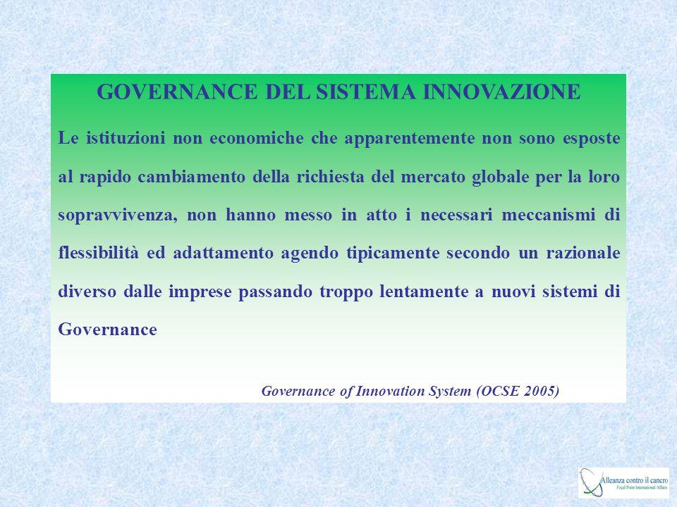 GOVERNANCE DEL SISTEMA INNOVAZIONE Le istituzioni non economiche che apparentemente non sono esposte al rapido cambiamento della richiesta del mercato