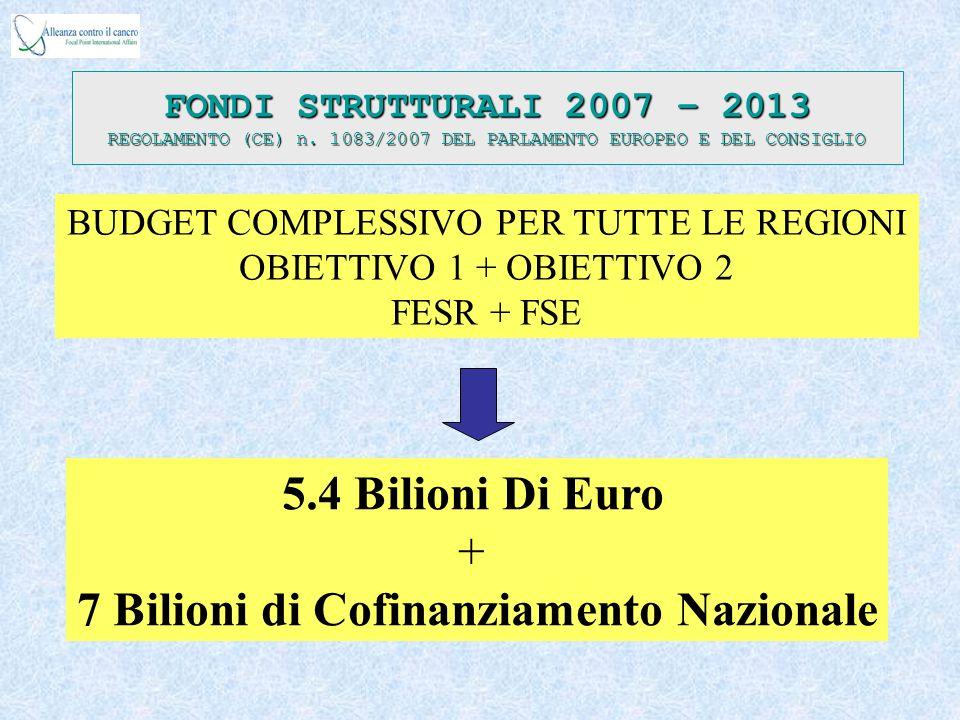 5.4 Bilioni Di Euro + 7 Bilioni di Cofinanziamento Nazionale BUDGET COMPLESSIVO PER TUTTE LE REGIONI OBIETTIVO 1 + OBIETTIVO 2 FESR + FSE FONDI STRUTT