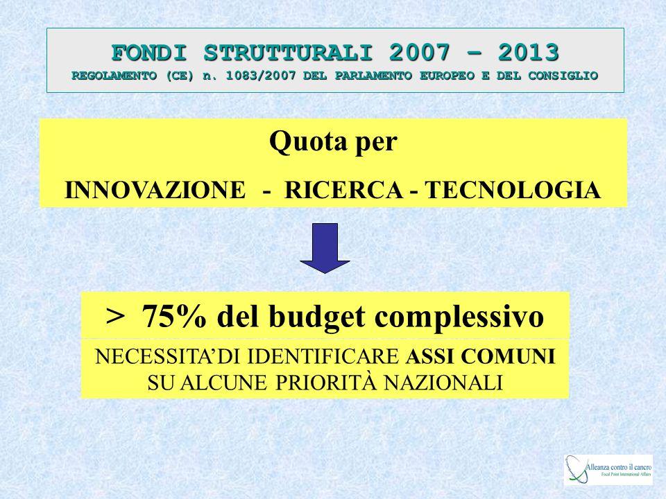 Quota per INNOVAZIONE - RICERCA - TECNOLOGIA > 75% del budget complessivo FONDI STRUTTURALI 2007 – 2013 REGOLAMENTO (CE) n. 1083/2007 DEL PARLAMENTO E