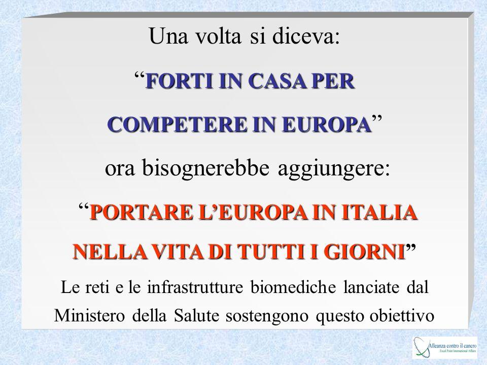 Una volta si diceva: FORTI IN CASA PER COMPETERE IN EUROPA COMPETERE IN EUROPA ora bisognerebbe aggiungere: PORTARE LEUROPA IN ITALIA NELLA VITA DI TU