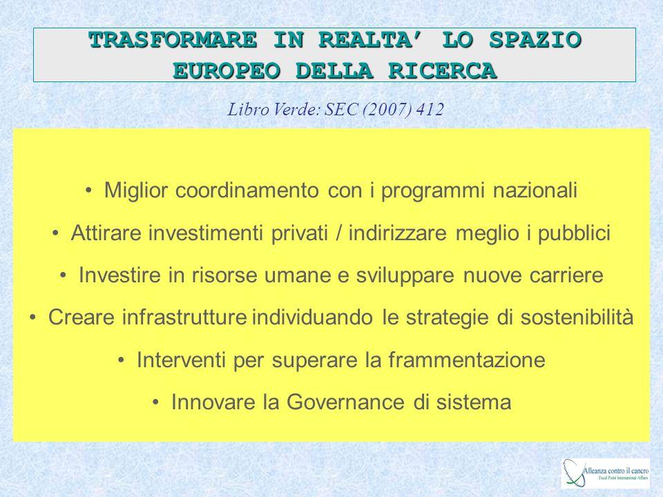 Miglior coordinamento con i programmi nazionali Attirare investimenti privati / indirizzare meglio i pubblici Investire in risorse umane e sviluppare