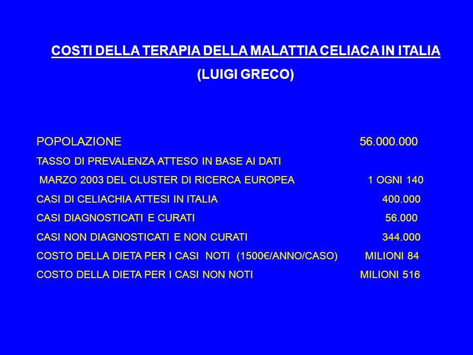 COSTI DELLA TERAPIA DELLA MALATTIA CELIACA IN ITALIA (LUIGI GRECO) POPOLAZIONE 56.000.000 TASSO DI PREVALENZA ATTESO IN BASE AI DATI MARZO 2003 DEL CL