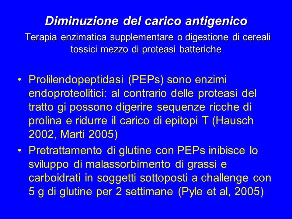 Diminuzione del carico antigenico Terapia enzimatica supplementare o digestione di cereali tossici mezzo di proteasi batteriche Prolilendopeptidasi (P