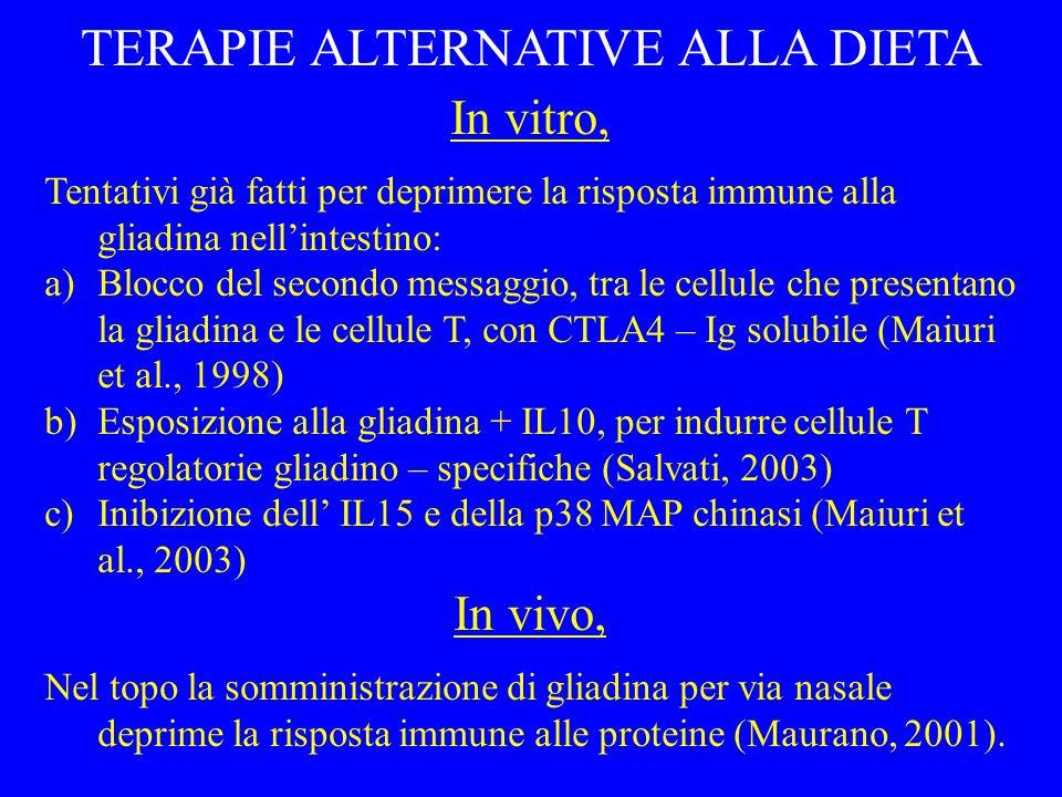 TERAPIE ALTERNATIVE ALLA DIETA In vitro, Tentativi già fatti per deprimere la risposta immune alla gliadina nellintestino: a)Blocco del secondo messag