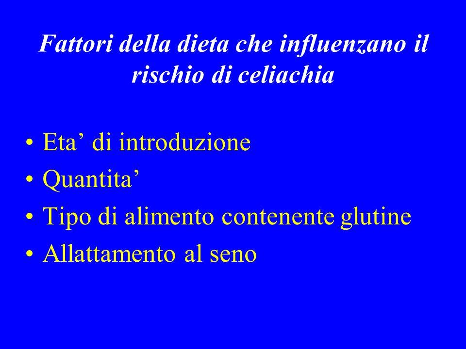 Fattori della dieta che influenzano il rischio di celiachia Eta di introduzione Quantita Tipo di alimento contenente glutine Allattamento al seno