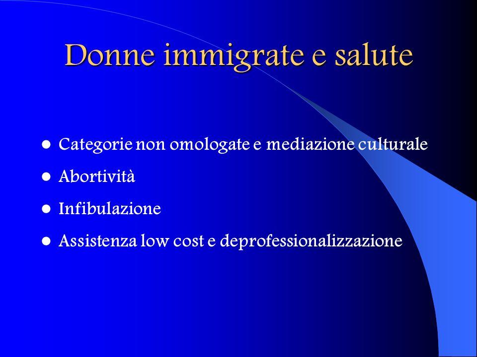 Donne immigrate e salute Categorie non omologate e mediazione culturale Abortività Infibulazione Assistenza low cost e deprofessionalizzazione