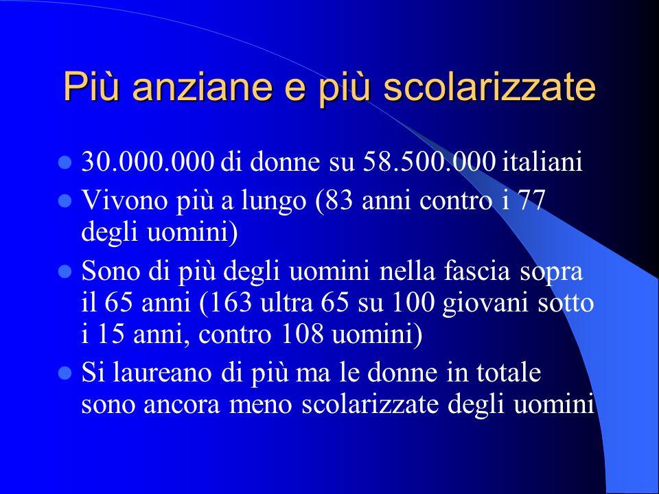 Più anziane e più scolarizzate 30.000.000 di donne su 58.500.000 italiani Vivono più a lungo (83 anni contro i 77 degli uomini) Sono di più degli uomi