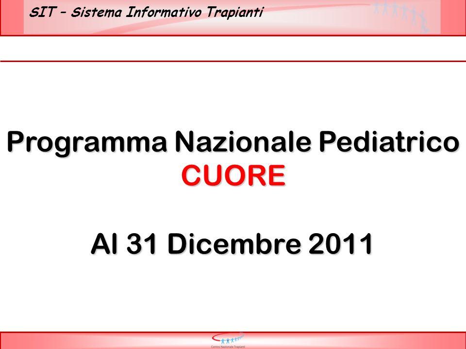 SIT – Sistema Informativo Trapianti Programma Nazionale Pediatrico CUORE Al 31 Dicembre 2011