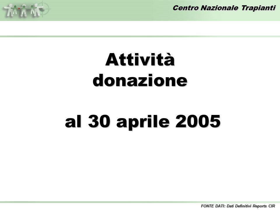 Centro Nazionale Trapianti Attivitàdonazione al 30 aprile 2005 al 30 aprile 2005 FONTE DATI: Dati Definitivi Reports CIR