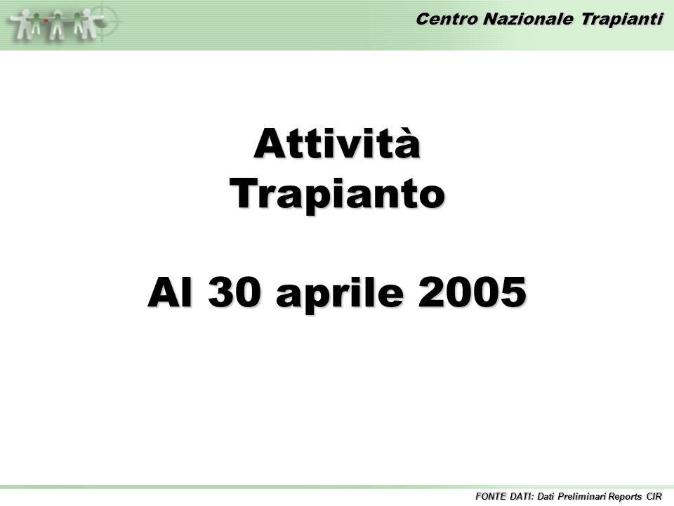 Centro Nazionale Trapianti AttivitàTrapianto Al 30 aprile 2005 FONTE DATI: Dati Preliminari Reports CIR