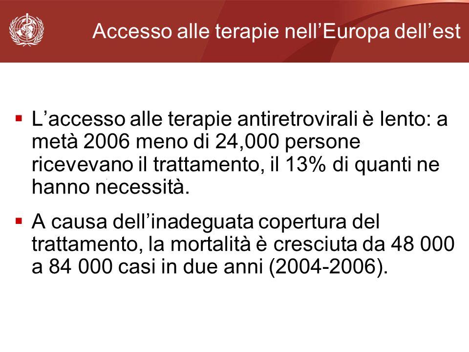 Laccesso alle terapie antiretrovirali è lento: a metà 2006 meno di 24,000 persone ricevevano il trattamento, il 13% di quanti ne hanno necessità. A ca