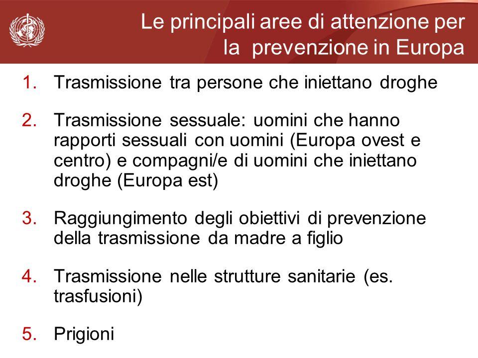 Le principali aree di attenzione per la prevenzione in Europa 1.Trasmissione tra persone che iniettano droghe 2.Trasmissione sessuale: uomini che hann