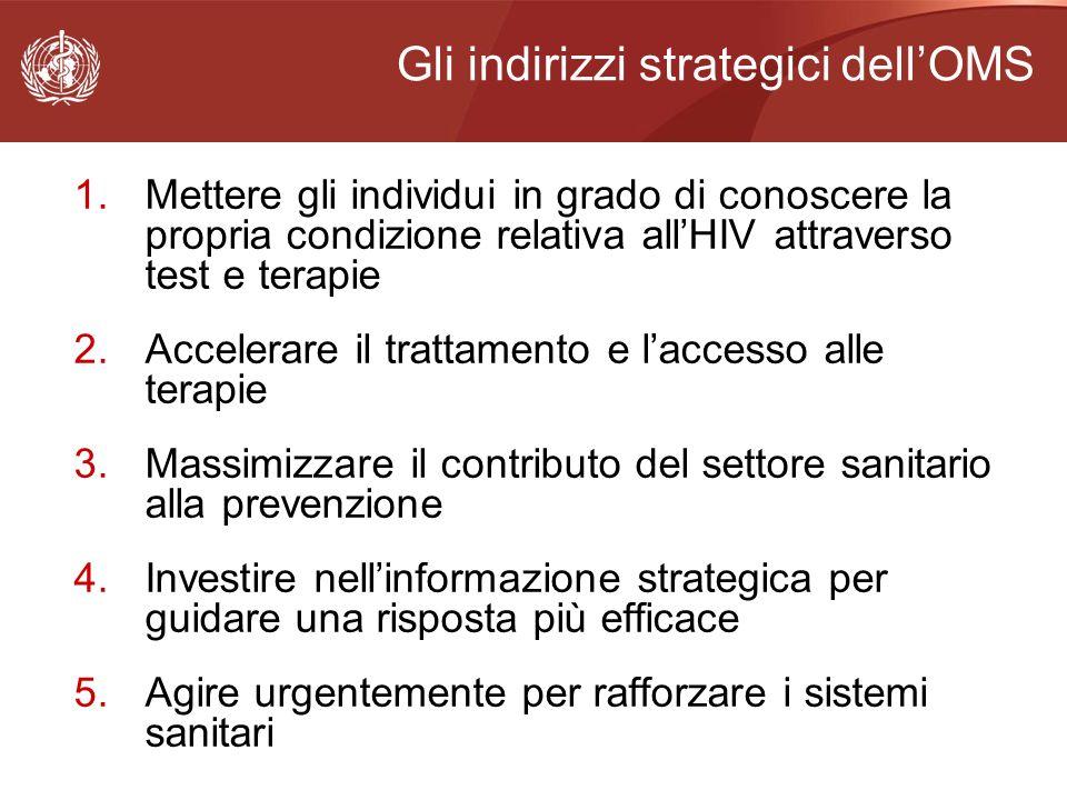 Gli indirizzi strategici dellOMS 1.Mettere gli individui in grado di conoscere la propria condizione relativa allHIV attraverso test e terapie 2.Accel