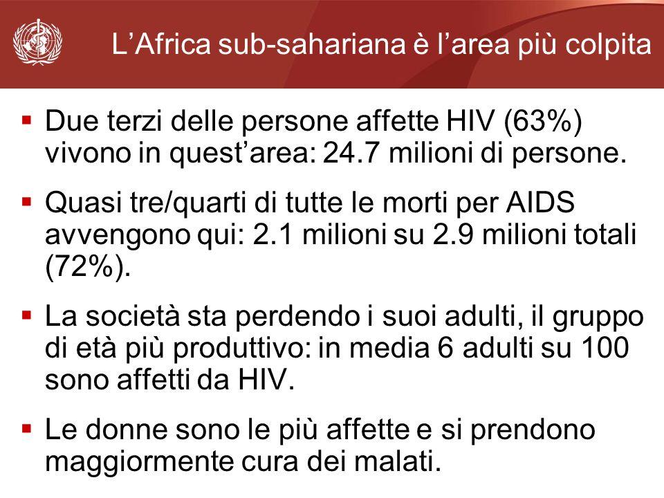 Due terzi delle persone affette HIV (63%) vivono in questarea: 24.7 milioni di persone. Quasi tre/quarti di tutte le morti per AIDS avvengono qui: 2.1