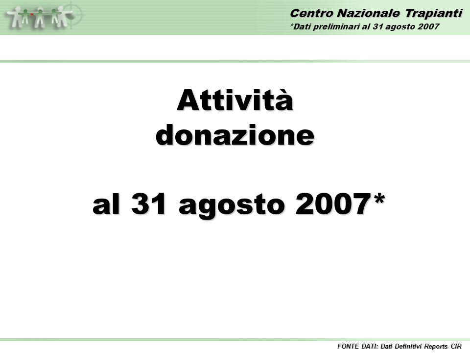 Centro Nazionale Trapianti Attivitàdonazione al 31 agosto 2007* al 31 agosto 2007* FONTE DATI: Dati Definitivi Reports CIR *Dati preliminari al 31 agosto 2007
