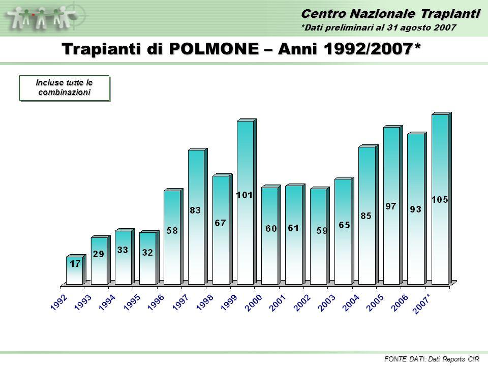 Centro Nazionale Trapianti Trapianti di POLMONE – Anni 1992/2007* Incluse tutte le combinazioni FONTE DATI: Dati Reports CIR *Dati preliminari al 31 agosto 2007