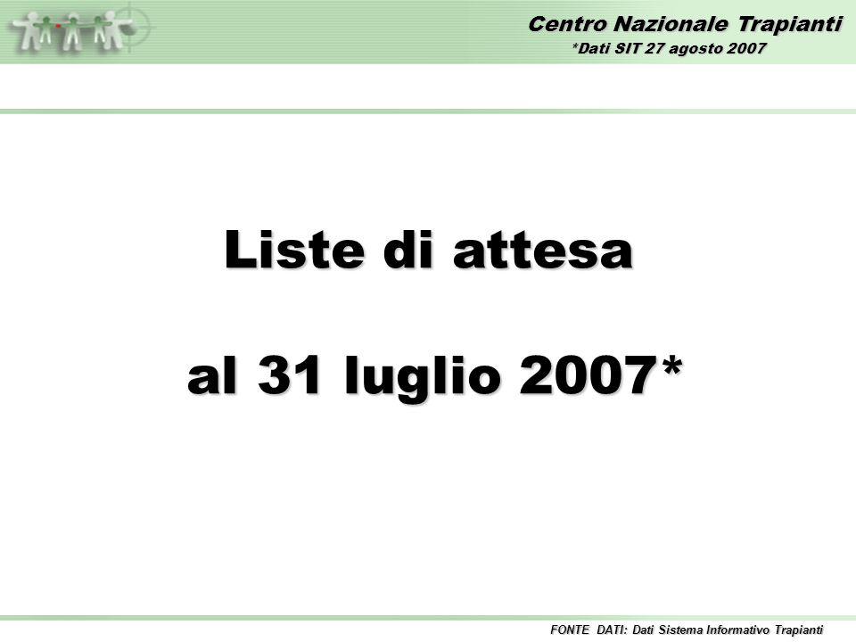 Centro Nazionale Trapianti Liste di attesa al 31 luglio 2007* al 31 luglio 2007* FONTE DATI: Dati Sistema Informativo Trapianti *Dati SIT 27 agosto 2007