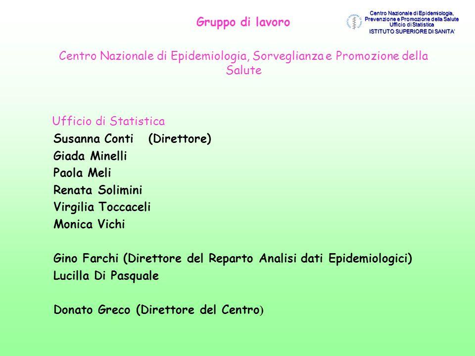 Gruppo di lavoro Centro Nazionale di Epidemiologia, Sorveglianza e Promozione della Salute Ufficio di Statistica Susanna Conti (Direttore) Giada Minel