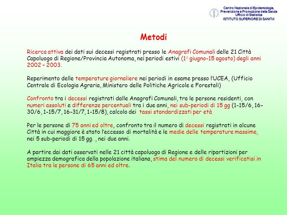 Metodi Ricerca attiva dei dati sui decessi registrati presso le Anagrafi Comunali delle 21 Città Capoluogo di Regione/Provincia Autonoma, nei periodi