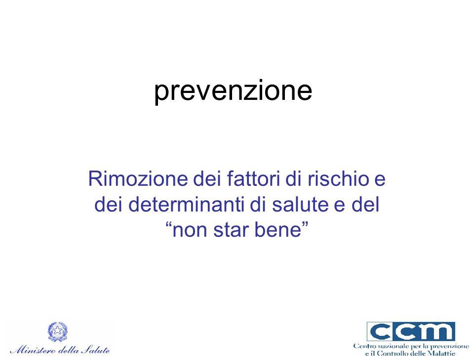prevenzione Rimozione dei fattori di rischio e dei determinanti di salute e del non star bene
