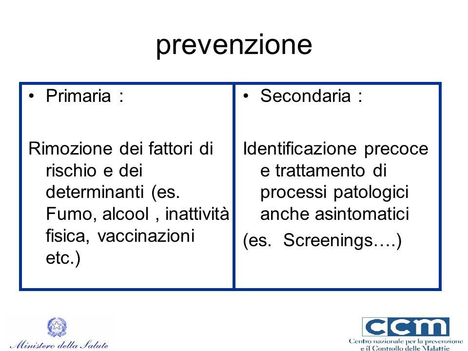 prevenzione Primaria : Rimozione dei fattori di rischio e dei determinanti (es.