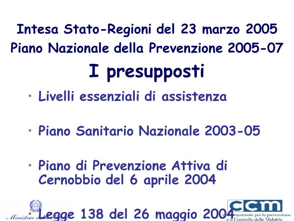 Livelli essenziali di assistenza Piano Sanitario Nazionale 2003-05 Piano di Prevenzione Attiva di Cernobbio del 6 aprile 2004 Legge 138 del 26 maggio 2004 Intesa Stato-Regioni del 23 marzo 2005 Piano Nazionale della Prevenzione 2005-07 I presupposti