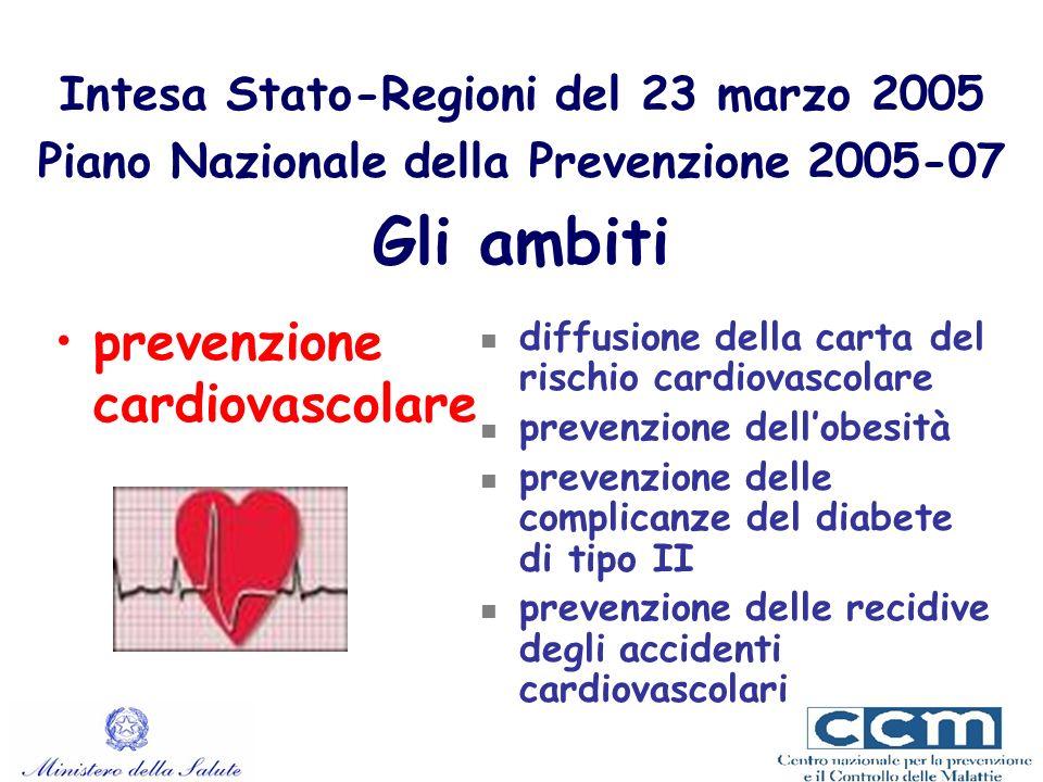 prevenzione cardiovascolare Intesa Stato-Regioni del 23 marzo 2005 Piano Nazionale della Prevenzione 2005-07 Gli ambiti diffusione della carta del rischio cardiovascolare prevenzione dellobesità prevenzione delle complicanze del diabete di tipo II prevenzione delle recidive degli accidenti cardiovascolari