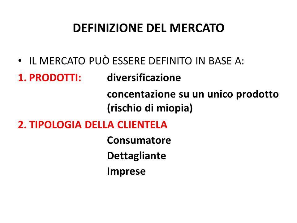 DEFINIZIONE DEL MERCATO IL MERCATO PUÒ ESSERE DEFINITO IN BASE A: 1.PRODOTTI: diversificazione concentazione su un unico prodotto (rischio di miopia)