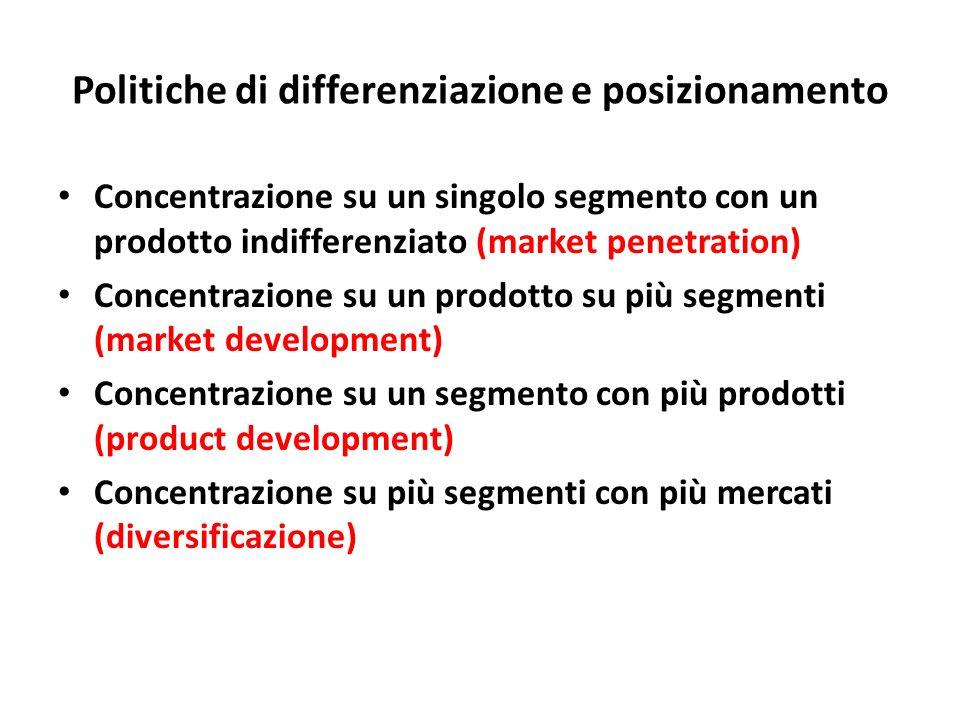 Politiche di differenziazione e posizionamento Concentrazione su un singolo segmento con un prodotto indifferenziato (market penetration) Concentrazio