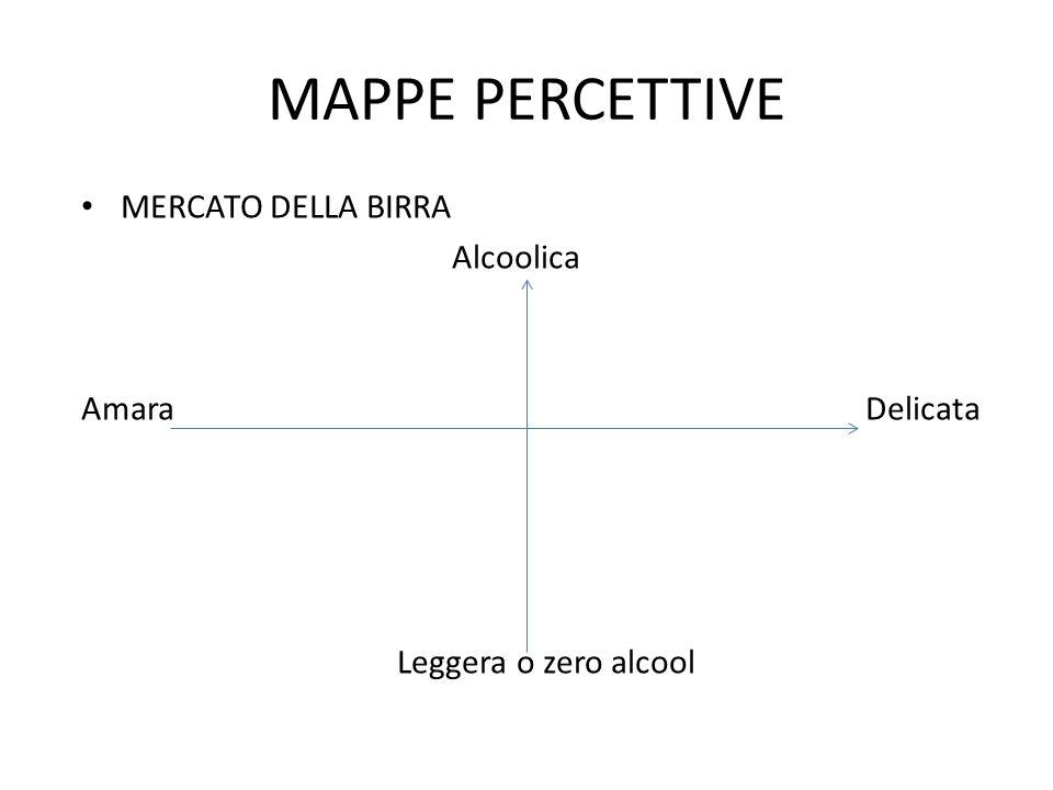 MAPPE PERCETTIVE MERCATO DELLA BIRRA Alcoolica Amara Delicata Leggera o zero alcool
