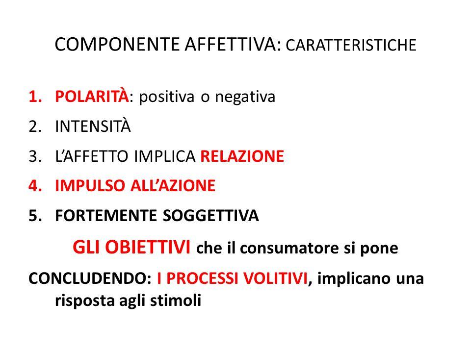 COMPONENTE AFFETTIVA: CARATTERISTICHE 1.POLARITÀ: positiva o negativa 2.INTENSITÀ 3.LAFFETTO IMPLICA RELAZIONE 4.IMPULSO ALLAZIONE 5.FORTEMENTE SOGGET