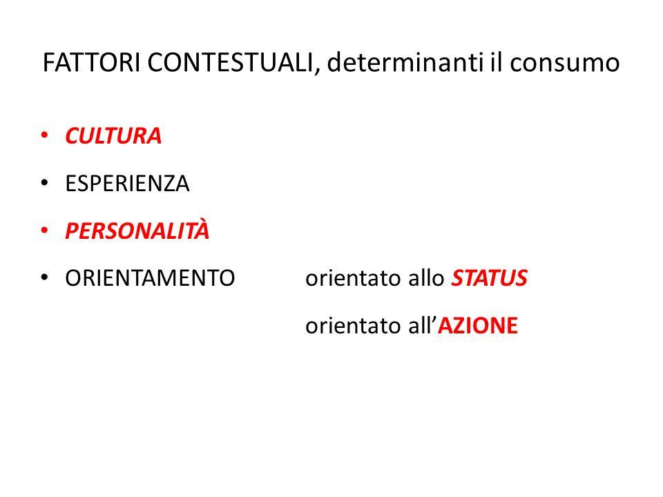 FATTORI CONTESTUALI, determinanti il consumo CULTURA ESPERIENZA PERSONALITÀ ORIENTAMENTOorientato allo STATUS orientato allAZIONE