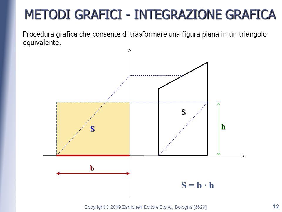 Copyright © 2009 Zanichelli Editore S.p.A., Bologna [6629] S b S = b · h Procedura grafica che consente di trasformare una figura piana in un triangolo equivalente.