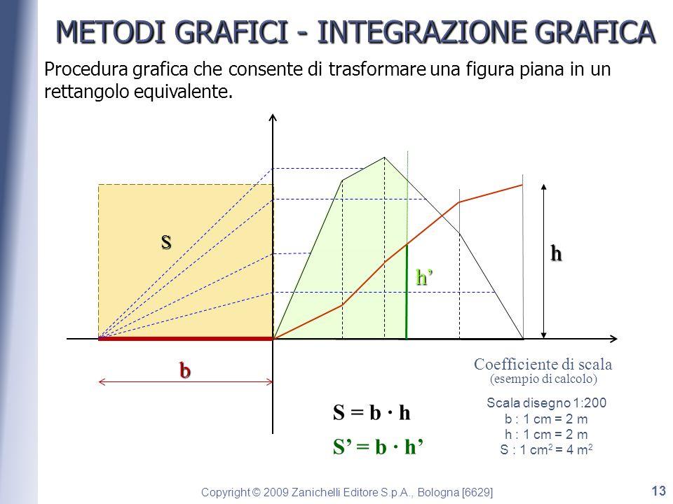 Copyright © 2009 Zanichelli Editore S.p.A., Bologna [6629] S b Procedura grafica che consente di trasformare una figura piana in un rettangolo equivalente.