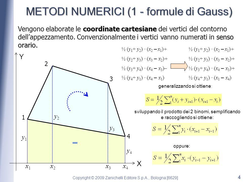 Copyright © 2009 Zanichelli Editore S.p.A., Bologna [6629] Schema funzionamento part.