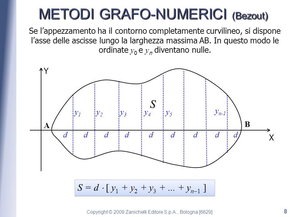 Copyright © 2009 Zanichelli Editore S.p.A., Bologna [6629] S = d [ y 1 + y 2 + y 3 +...